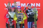 Weekly Roundup: A Crystal Globe, NCAAs and More from Sochi