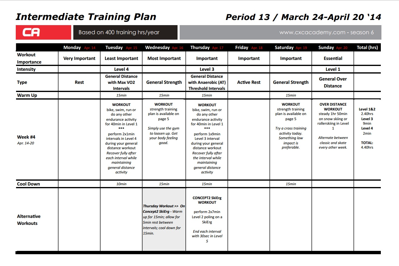 training plan An effective training plan helps a company conduct a training that works on improving employee performance to do so, you need to develop a good plan.