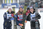 Johaug Wins Falun 10 k; Diggins Edges Østberg by 0.5 Seconds for Third