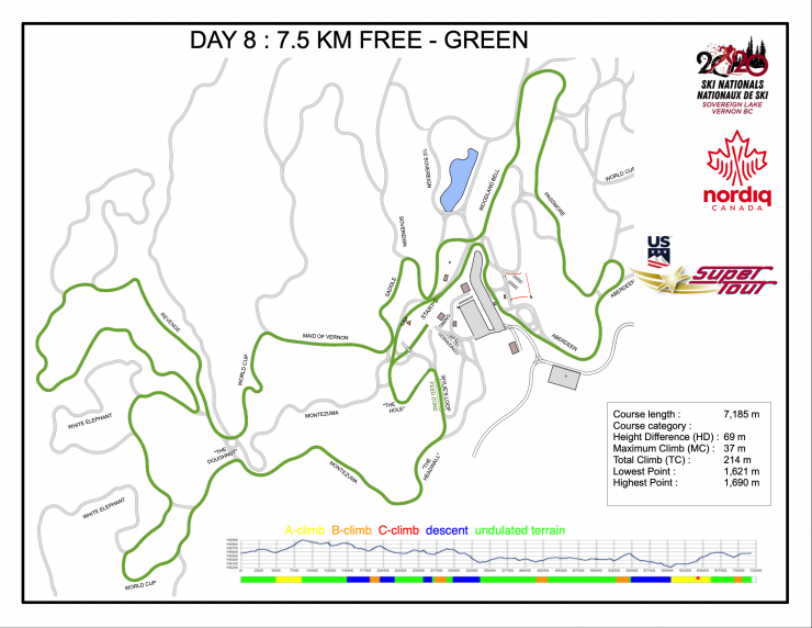 The 7.5km loop for 2020 Nationals is easy, by elite standards. Host club coach Greg Kilroy guarantees a big pack will hit the final climb together.